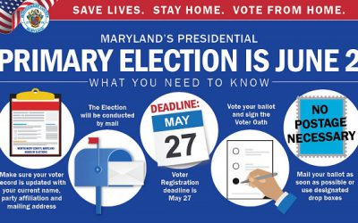 MD Presidential Primary Election: Vote From Home